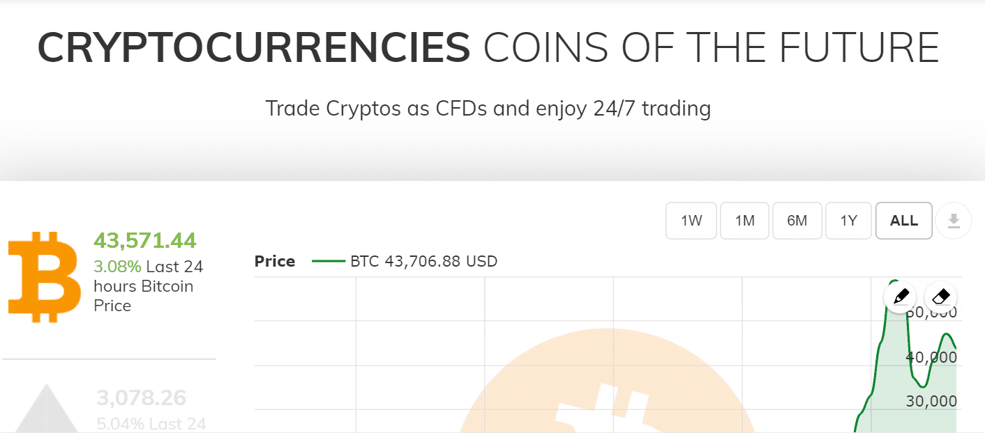 AvaTrade cryptocurrencies available for trading