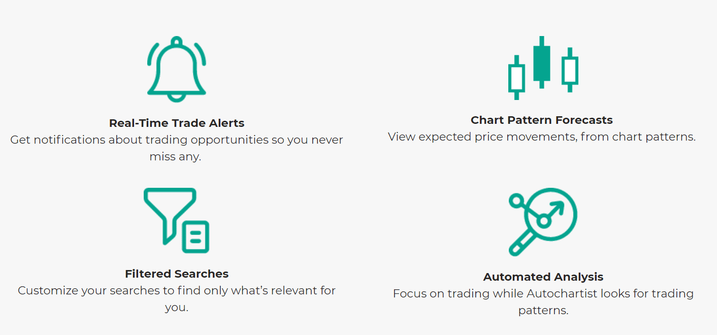 Axiory autochartist advantages for traders