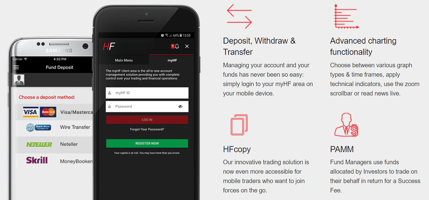 The HotForex mobile application