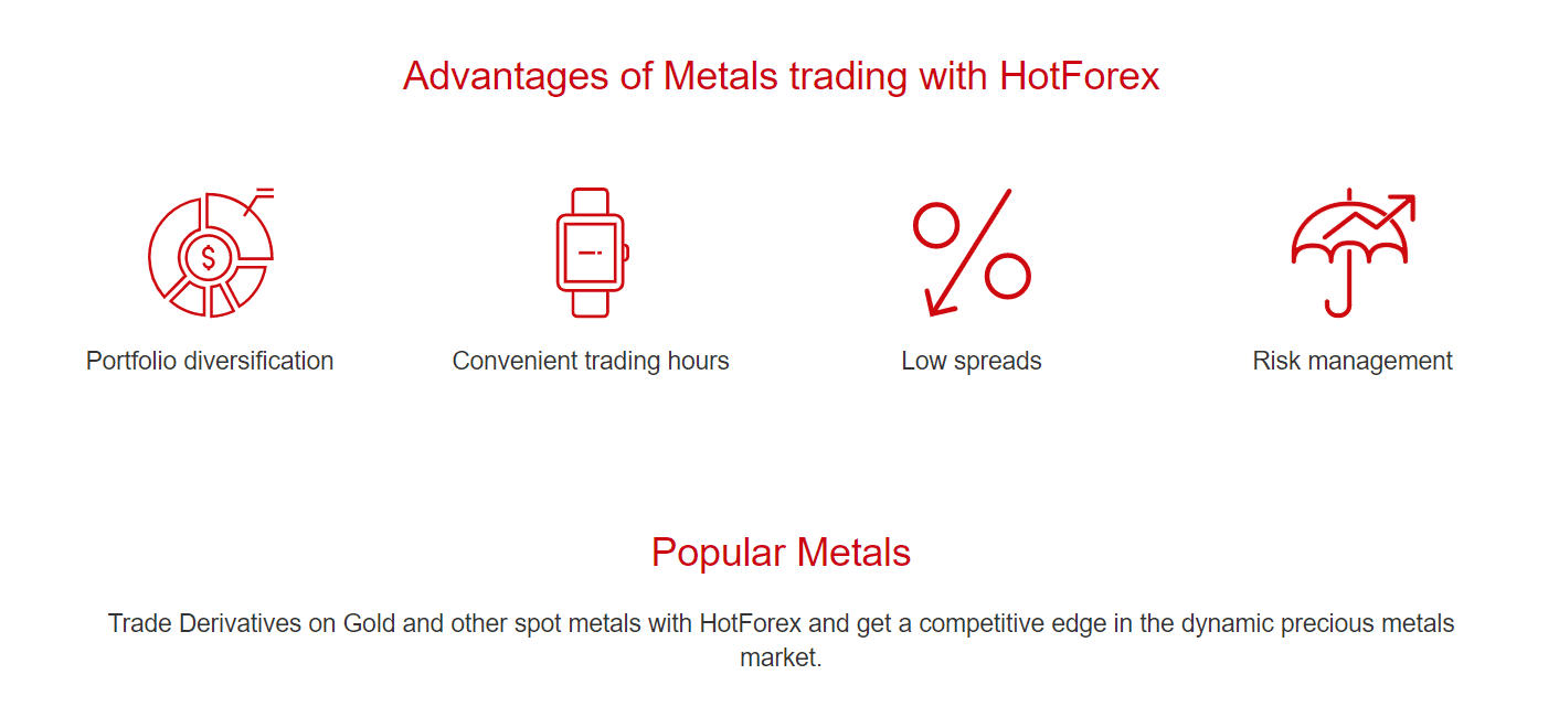 Advantages of Metals trading with HotForex