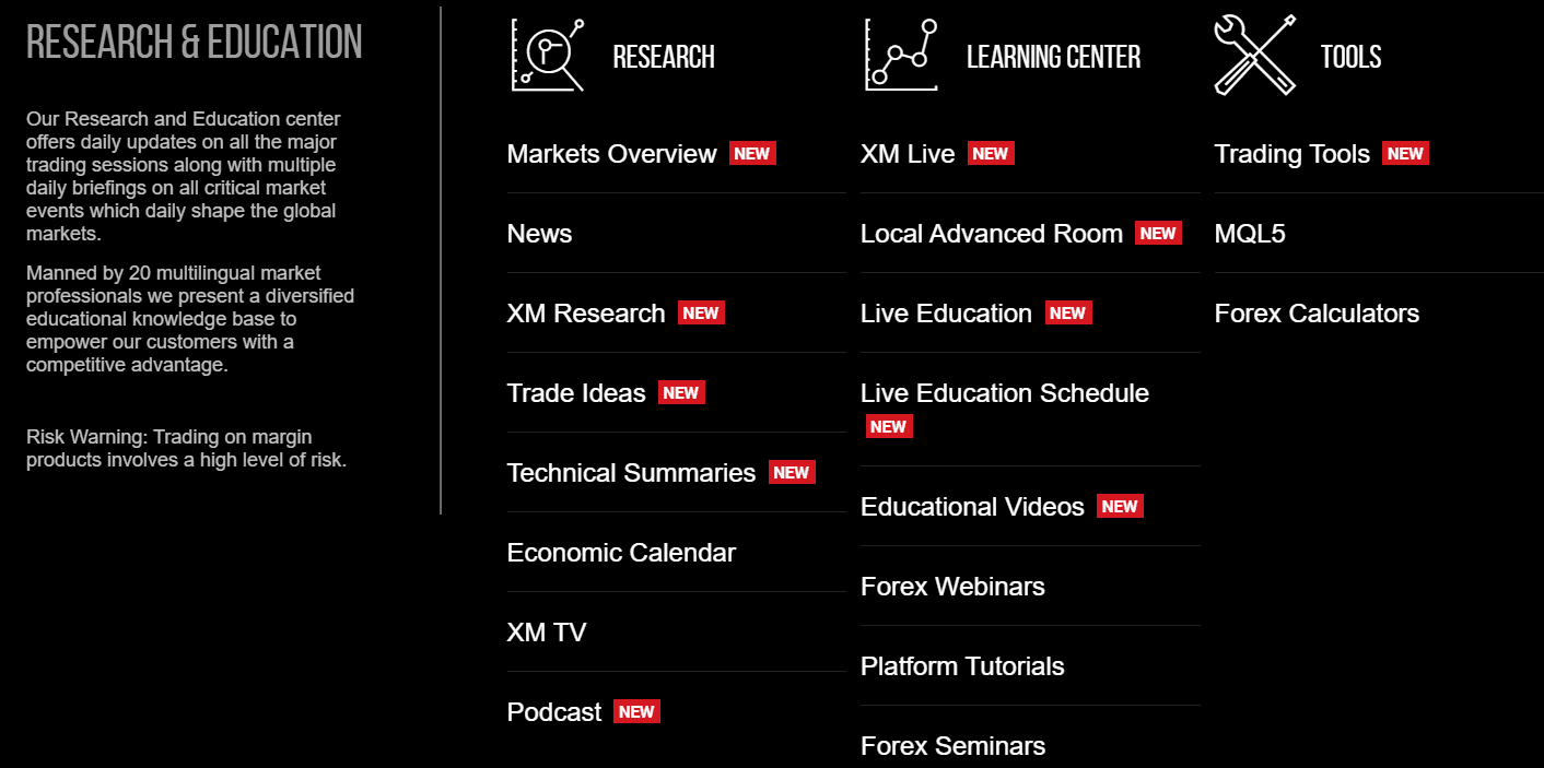XM education materials for traders